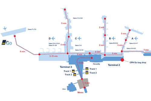 Terminal Copenaghen